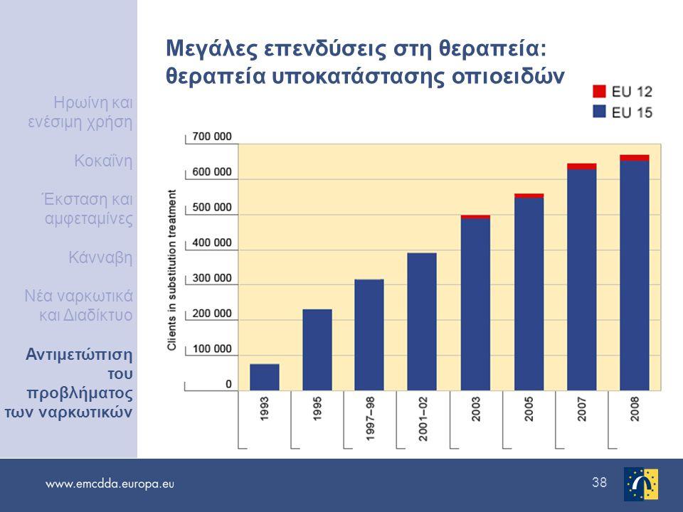 38 Μεγάλες επενδύσεις στη θεραπεία: θεραπεία υποκατάστασης οπιοειδών Ηρωίνη και ενέσιμη χρήση Κοκαΐνη Έκσταση και αμφεταμίνες Κάνναβη Νέα ναρκωτικά και Διαδίκτυο Αντιμετώπιση του προβλήματος των ναρκωτικών