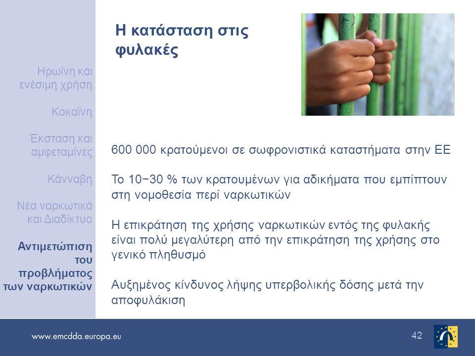 42 Η κατάσταση στις φυλακές 600 000 κρατούμενοι σε σωφρονιστικά καταστήματα στην ΕΕ Το 10−30 % των κρατουμένων για αδικήματα που εμπίπτουν στη νομοθεσία περί ναρκωτικών Η επικράτηση της χρήσης ναρκωτικών εντός της φυλακής είναι πολύ μεγαλύτερη από την επικράτηση της χρήσης στο γενικό πληθυσμό Αυξημένος κίνδυνος λήψης υπερβολικής δόσης μετά την αποφυλάκιση Ηρωίνη και ενέσιμη χρήση Κοκαΐνη Έκσταση και αμφεταμίνες Κάνναβη Νέα ναρκωτικά και Διαδίκτυο Αντιμετώπιση του προβλήματος των ναρκωτικών