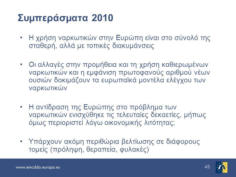 45 Συμπεράσματα 2010 Η χρήση ναρκωτικών στην Ευρώπη είναι στο σύνολό της σταθερή, αλλά με τοπικές διακυμάνσεις Οι αλλαγές στην προμήθεια και τη χρήση καθιερωμένων ναρκωτικών και η εμφάνιση πρωτοφανούς αριθμού νέων ουσιών δοκιμάζουν τα ευρωπαϊκά μοντέλα ελέγχου των ναρκωτικών Η αντίδραση της Ευρώπης στο πρόβλημα των ναρκωτικών ενισχύθηκε τις τελευταίες δεκαετίες, μήπως όμως περιοριστεί λόγω οικονομικής λιτότητας; Υπάρχουν ακόμη περιθώρια βελτίωσης σε διάφορους τομείς (πρόληψη, θεραπεία, φυλακές)