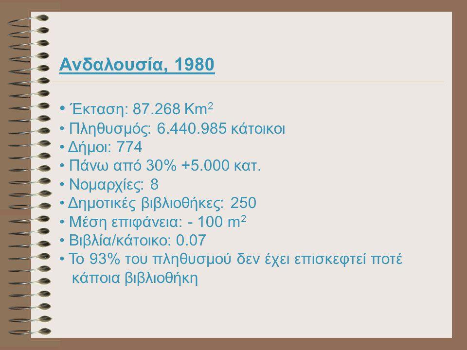 Ανδαλουσία, 1980 Έκταση: 87.268 Km 2 Πληθυσμός: 6.440.985 κάτοικοι Δήμοι: 774 Πάνω από 30% +5.000 κατ.