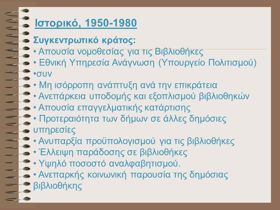 Ιστορικό, 1950-1980 Συγκεντρωτικό κράτος: Απουσία νομοθεσίας για τις Βιβλιοθήκες Εθνική Υπηρεσία Ανάγνωση (Υπουργείο Πολιτισμού) συν Μη ισόρροπη ανάπτυξη ανά την επικράτεια Ανεπάρκεια υποδομής και εξοπλισμού βιβλιοθηκών Απουσία επαγγελματικής κατάρτισης Προτεραιότητα των δήμων σε άλλες δημόσιες υπηρεσίες Ανυπαρξία προϋπολογισμού για τις βιβλιοθήκες Έλλειψη παράδοσης σε βιβλιοθήκες Υψηλό ποσοστό αναλφαβητισμού.