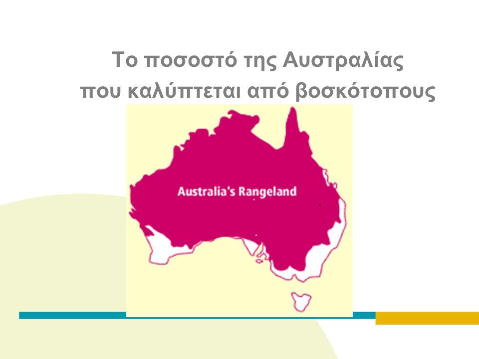 Το ποσοστό της Αυστραλίας που καλύπτεται από βοσκότοπους