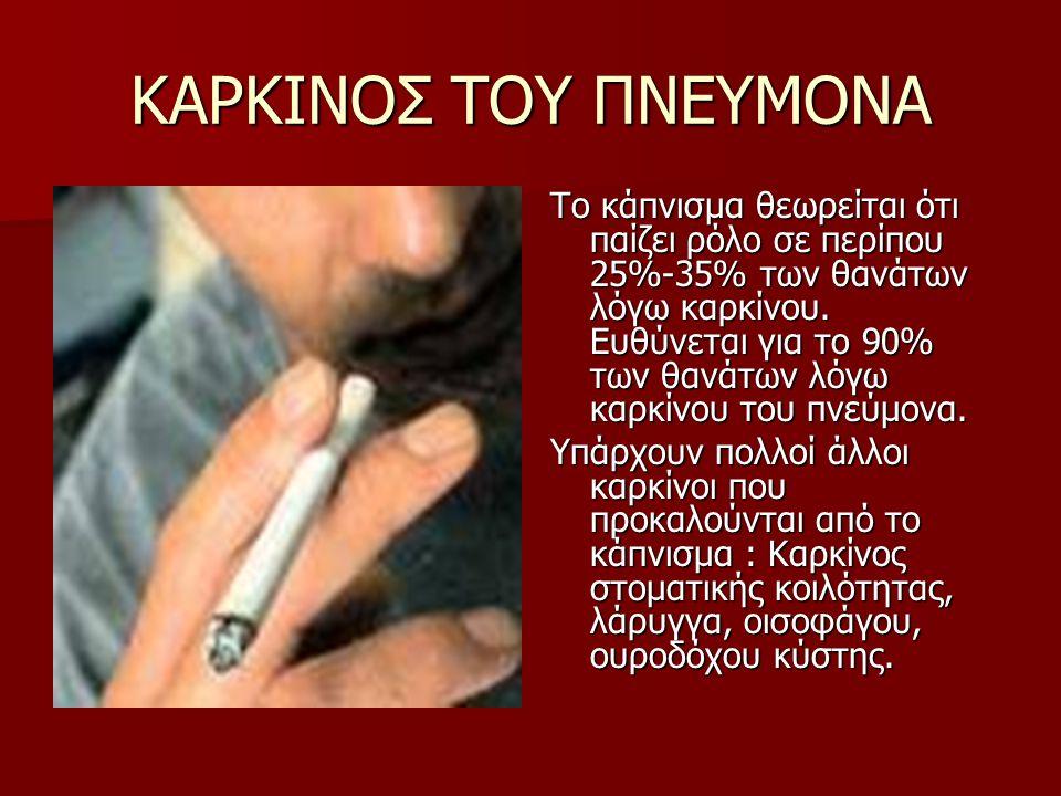 ΚΑΡΚΙΝΟΣ ΤΟΥ ΠΝΕΥΜΟΝΑ Το κάπνισμα θεωρείται ότι παίζει ρόλο σε περίπου 25%-35% των θανάτων λόγω καρκίνου.