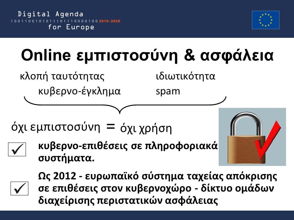 Online εμπιστοσύνη & ασφάλεια κλοπή ταυτότητας ιδιωτικότητα κυβερνο-έγκλημα spam κυβερνο-επιθέσεις σε πληροφοριακά συστήματα.