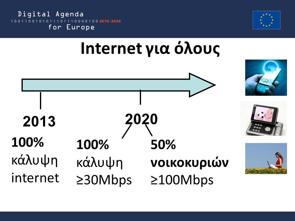 Internet για όλους 2020 2013 100% κάλυψη ≥30Mbps 100% κάλυψη internet 50% νοικοκυριών ≥100Mbps