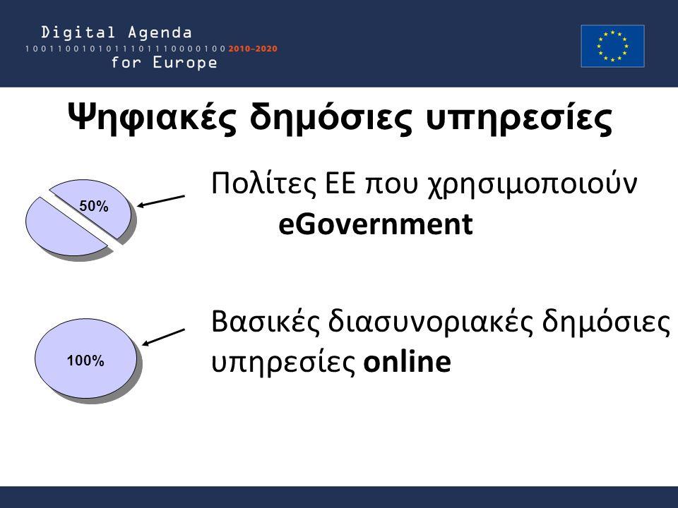Ψηφιακές δημόσιες υπηρεσίες Πολίτες ΕΕ που χρησιμοποιούν eGovernment Βασικές διασυνοριακές δημόσιες υπηρεσίες online 50% 100%