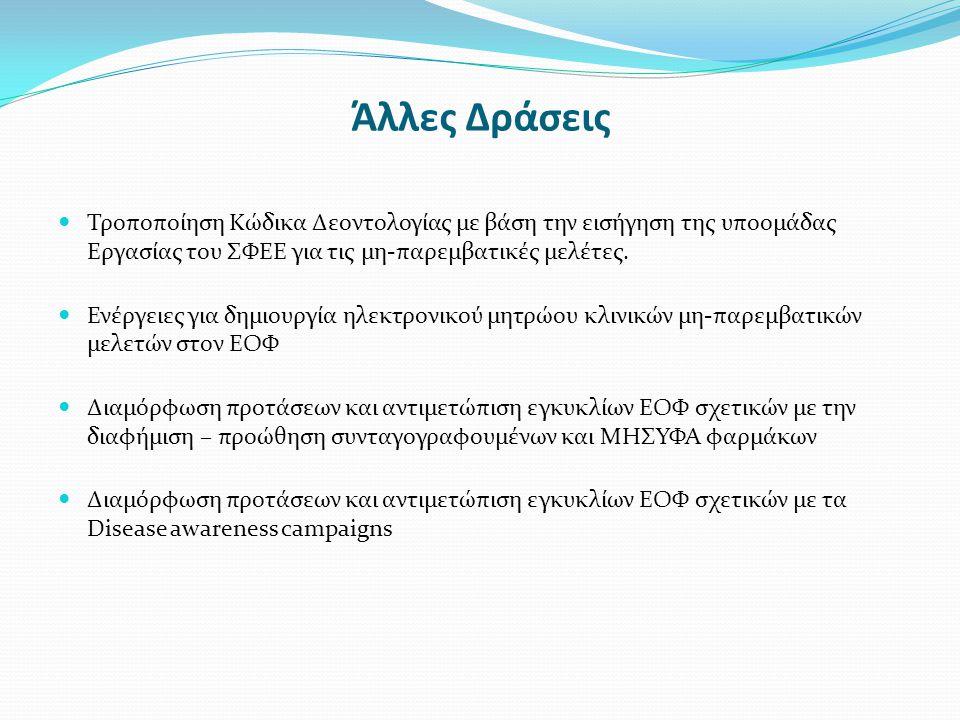 Άλλες Δράσεις Τροποποίηση Κώδικα Δεοντολογίας με βάση την εισήγηση της υποομάδας Εργασίας του ΣΦΕΕ για τις μη-παρεμβατικές μελέτες.