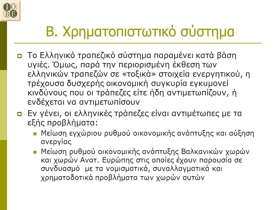 Β. Χρηματοπιστωτικό σύστημα  Το Ελληνικό τραπεζικό σύστημα παραμένει κατά βάση υγιές. Όμως, παρά την περιορισμένη έκθεση των ελληνικών τραπεζών σε «τ
