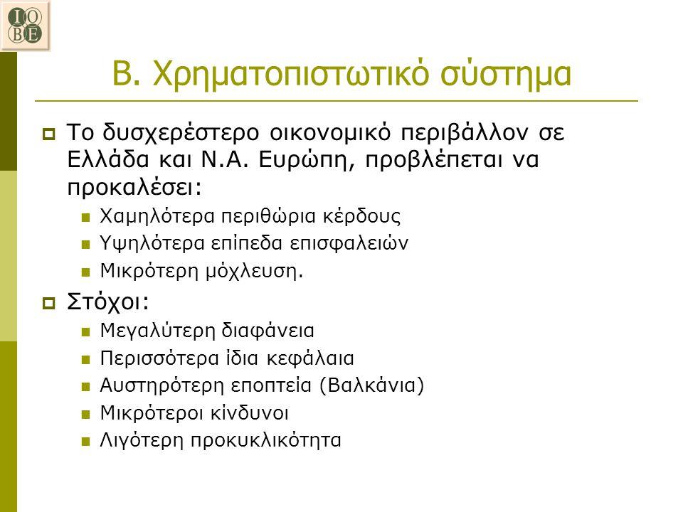 Β. Χρηματοπιστωτικό σύστημα  Το δυσχερέστερο οικονομικό περιβάλλον σε Ελλάδα και Ν.Α. Ευρώπη, προβλέπεται να προκαλέσει: Χαμηλότερα περιθώρια κέρδους