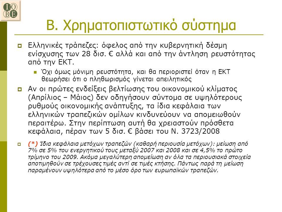Β. Χρηματοπιστωτικό σύστημα  Ελληνικές τράπεζες: όφελος από την κυβερνητική δέσμη ενίσχυσης των 28 δισ. € αλλά και από την άντληση ρευστότητας από τη