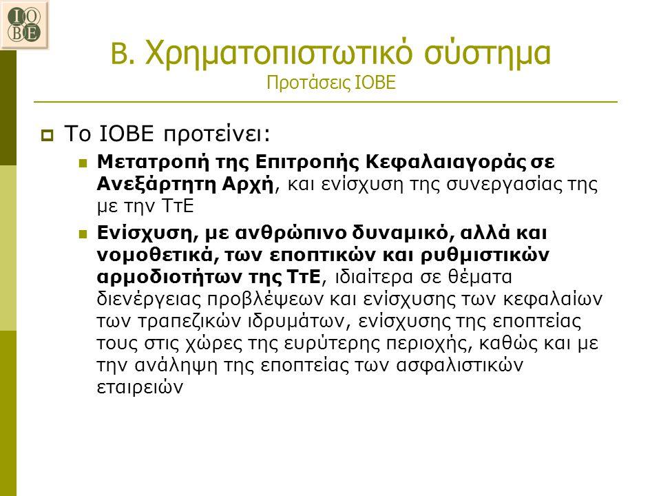 Β. Χρηματοπιστωτικό σύστημα Προτάσεις ΙΟΒΕ  Το ΙΟΒΕ προτείνει: Μετατροπή της Επιτροπής Κεφαλαιαγοράς σε Ανεξάρτητη Αρχή, και ενίσχυση της συνεργασίας