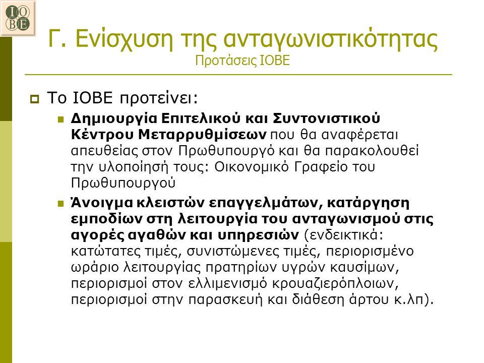 Γ. Ενίσχυση της ανταγωνιστικότητας Προτάσεις ΙΟΒΕ  Το ΙΟΒΕ προτείνει: Δημιουργία Επιτελικού και Συντονιστικού Κέντρου Μεταρρυθμίσεων που θα αναφέρετα