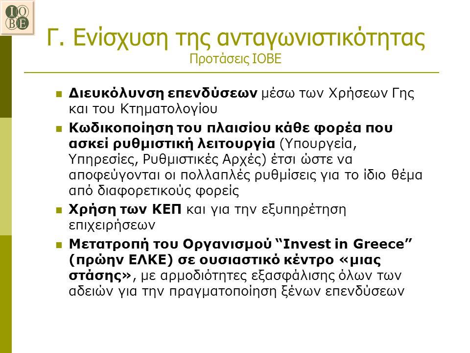 Γ. Ενίσχυση της ανταγωνιστικότητας Προτάσεις ΙΟΒΕ Διευκόλυνση επενδύσεων μέσω των Χρήσεων Γης και του Κτηματολογίου Κωδικοποίηση του πλαισίου κάθε φορ