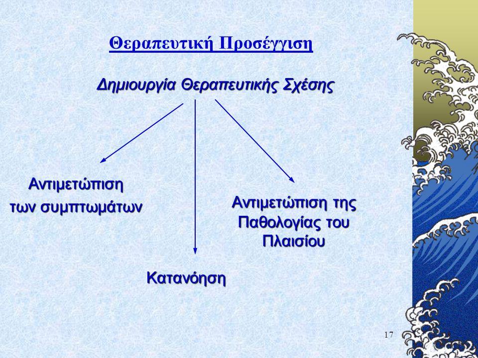 17 Θεραπευτική Προσέγγιση Κατανόηση Αντιμετώπιση της Παθολογίας του Πλαισίου Δημιουργία Θεραπευτικής Σχέσης Αντιμετώπιση των συμπτωμάτων