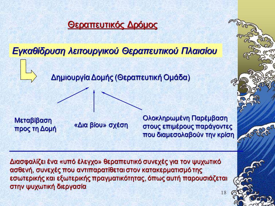 18 Θεραπευτικός Δρόμος Εγκαθίδρυση λειτουργικού Θεραπευτικού Πλαισίου Δημιουργία Δομής (Θεραπευτική Ομάδα) Μεταβίβαση προς τη Δομή «Δια βίου» σχέση Ολ