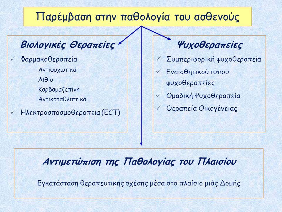 Παρέμβαση στην παθολογία του ασθενούς Βιολογικές Θεραπείες Φαρμακοθεραπεία Αντιψυχωτικά Λίθιο Καρβαμαζεπίνη Αντικαταθλιπτικά Ηλεκτροσπασμοθεραπεία (EC