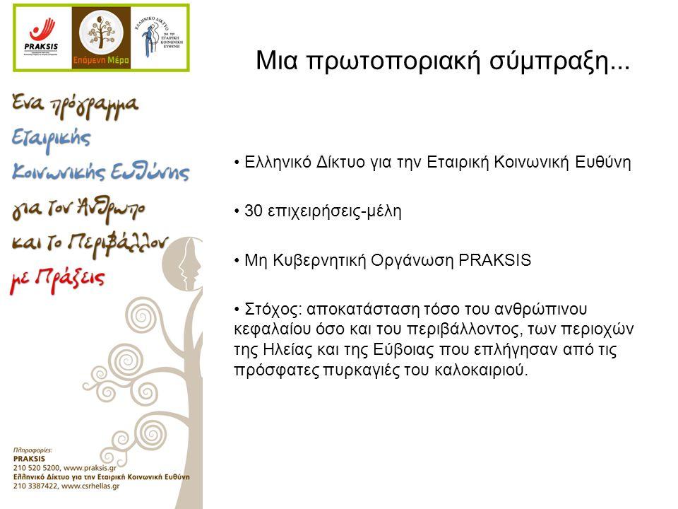 Μια πρωτοποριακή σύμπραξη... Ελληνικό Δίκτυο για την Εταιρική Κοινωνική Ευθύνη 30 επιχειρήσεις-μέλη Μη Κυβερνητική Οργάνωση PRAKSIS Στόχος: αποκατάστα