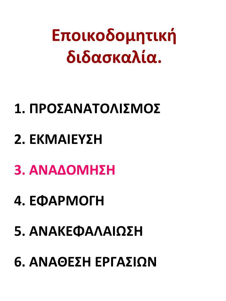 Εποικοδομητική διδασκαλία. 1. ΠΡΟΣΑΝΑΤΟΛΙΣΜΟΣ 2. ΕΚΜΑΙΕΥΣΗ 3. ΑΝΑΔΟΜΗΣΗ 4. ΕΦΑΡΜΟΓΗ 5. ΑΝΑΚΕΦΑΛΑΙΩΣΗ 6. ΑΝΑΘΕΣΗ ΕΡΓΑΣΙΩΝ