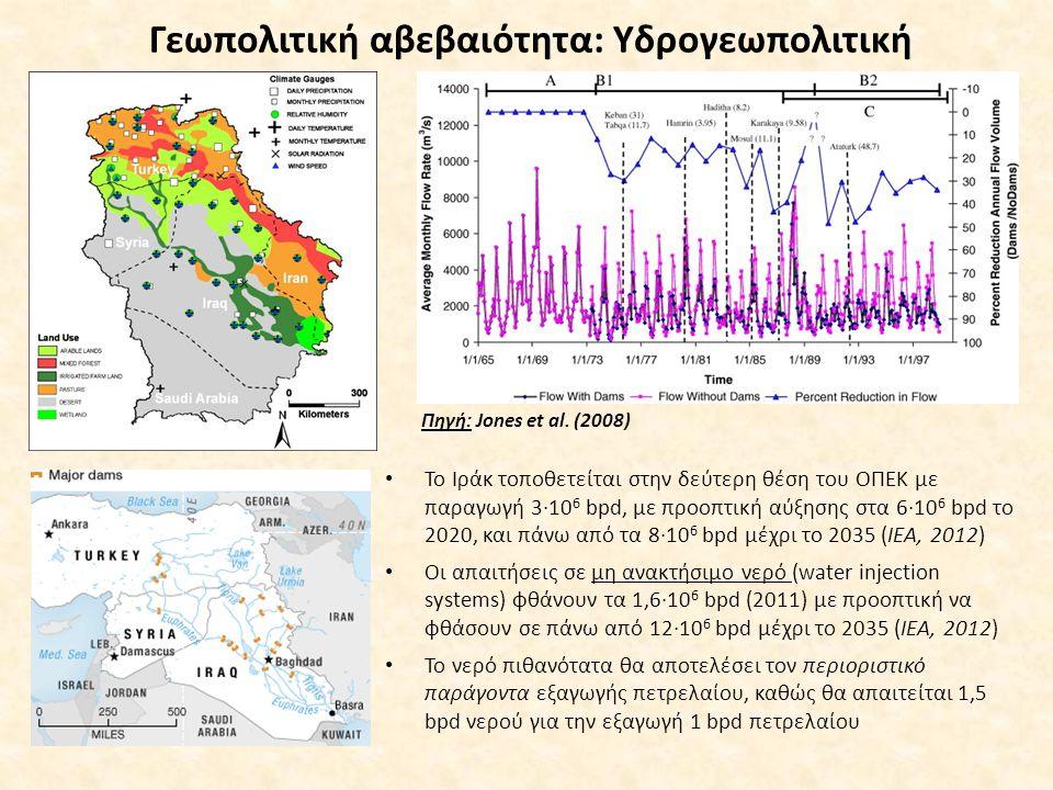 Γεωπολιτική αβεβαιότητα: Υδρογεωπολιτική Το Ιράκ τοποθετείται στην δεύτερη θέση του ΟΠΕΚ με παραγωγή 3∙10 6 bpd, με προοπτική αύξησης στα 6∙10 6 bpd το 2020, και πάνω από τα 8∙10 6 bpd μέχρι το 2035 (ΙΕΑ, 2012) Οι απαιτήσεις σε μη ανακτήσιμο νερό (water injection systems) φθάνουν τα 1,6∙10 6 bpd (2011) με προοπτική να φθάσουν σε πάνω από 12∙10 6 bpd μέχρι το 2035 (ΙΕΑ, 2012) Το νερό πιθανότατα θα αποτελέσει τον περιοριστικό παράγοντα εξαγωγής πετρελαίου, καθώς θα απαιτείται 1,5 bpd νερού για την εξαγωγή 1 bpd πετρελαίου Πηγή: Jones et al.