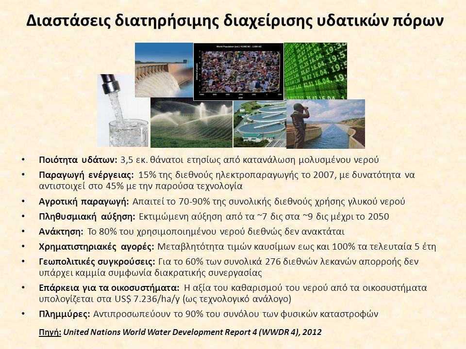 Διαστάσεις διατηρήσιμης διαχείρισης υδατικών πόρων Ποιότητα υδάτων: 3,5 εκ.