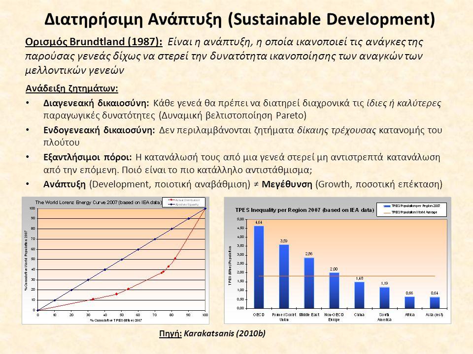 Διατηρήσιμη Ανάπτυξη (Sustainable Development) Ορισμός Brundtland (1987): Είναι η ανάπτυξη, η οποία ικανοποιεί τις ανάγκες της παρούσας γενεάς δίχως να στερεί την δυνατότητα ικανοποίησης των αναγκών των μελλοντικών γενεών Ανάδειξη ζητημάτων: Διαγενεακή δικαιοσύνη: Κάθε γενεά θα πρέπει να διατηρεί διαχρονικά τις ίδιες ή καλύτερες παραγωγικές δυνατότητες (Δυναμική βελτιστοποίηση Pareto) Ενδογενεακή δικαιοσύνη: Δεν περιλαμβάνονται ζητήματα δίκαιης τρέχουσας κατανομής του πλούτου Εξαντλήσιμοι πόροι: Η κατανάλωσή τους από μια γενεά στερεί μη αντιστρεπτά κατανάλωση από την επόμενη.