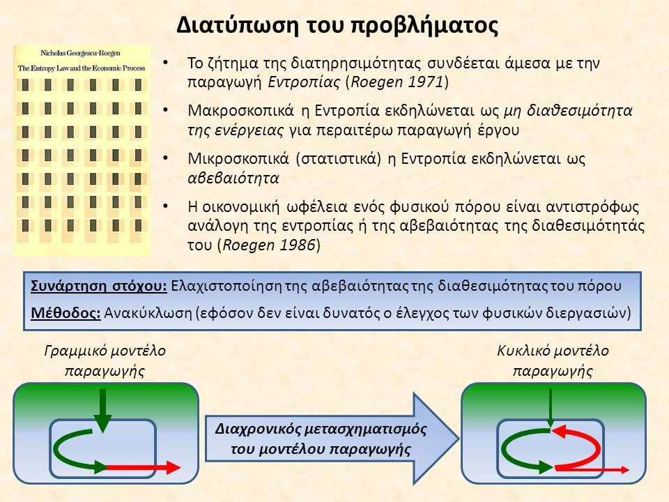 Διατύπωση του προβλήματος Το ζήτημα της διατηρησιμότητας συνδέεται άμεσα με την παραγωγή Εντροπίας (Roegen 1971) Μακροσκοπικά η Εντροπία εκδηλώνεται ως μη διαθεσιμότητα της ενέργειας για περαιτέρω παραγωγή έργου Μικροσκοπικά (στατιστικά) η Εντροπία εκδηλώνεται ως αβεβαιότητα Η οικονομική ωφέλεια ενός φυσικού πόρου είναι αντιστρόφως ανάλογη της εντροπίας ή της αβεβαιότητας της διαθεσιμότητάς του (Roegen 1986) Διαχρονικός μετασχηματισμός του μοντέλου παραγωγής Γραμμικό μοντέλο παραγωγής Κυκλικό μοντέλο παραγωγής Συνάρτηση στόχου: Ελαχιστοποίηση της αβεβαιότητας της διαθεσιμότητας του πόρου Μέθοδος: Ανακύκλωση (εφόσον δεν είναι δυνατός ο έλεγχος των φυσικών διεργασιών)