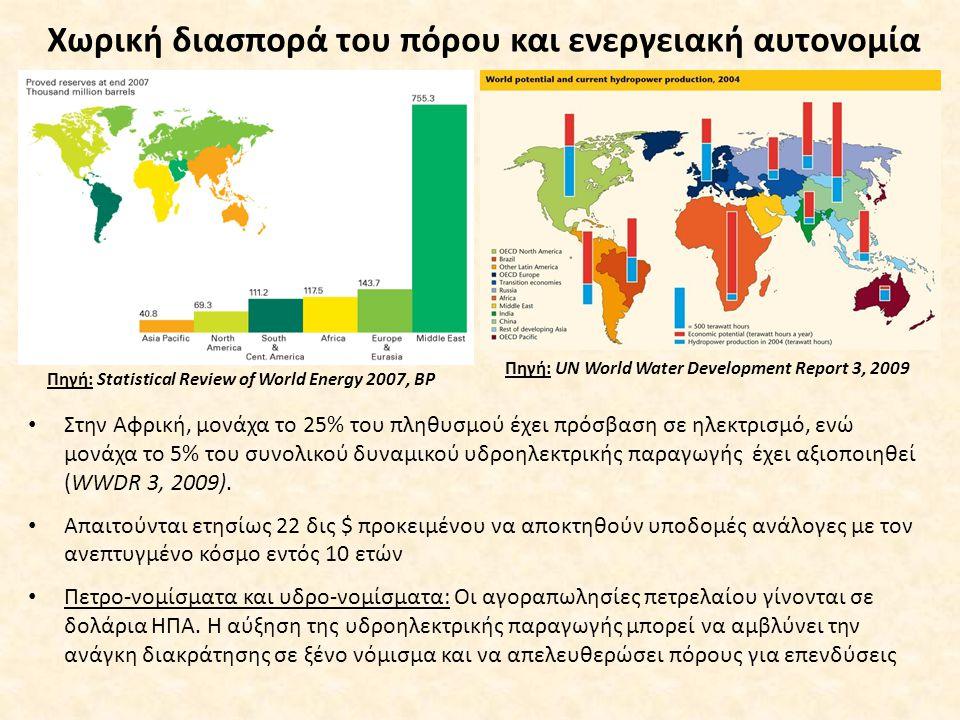 Χωρική διασπορά του πόρου και ενεργειακή αυτονομία Στην Αφρική, μονάχα το 25% του πληθυσμού έχει πρόσβαση σε ηλεκτρισμό, ενώ μονάχα το 5% του συνολικού δυναμικού υδροηλεκτρικής παραγωγής έχει αξιοποιηθεί (WWDR 3, 2009).