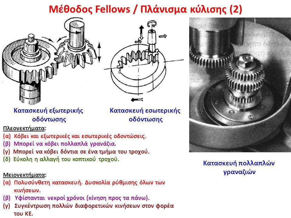 Μέθοδος Fellows / Πλάνισμα κύλισης (2) Κατασκευή εξωτερικής οδόντωσης Κατασκευή εσωτερικής οδόντωσης Πλεονεκτήματα: (α) Κόβει και εξωτερικές και εσωτε