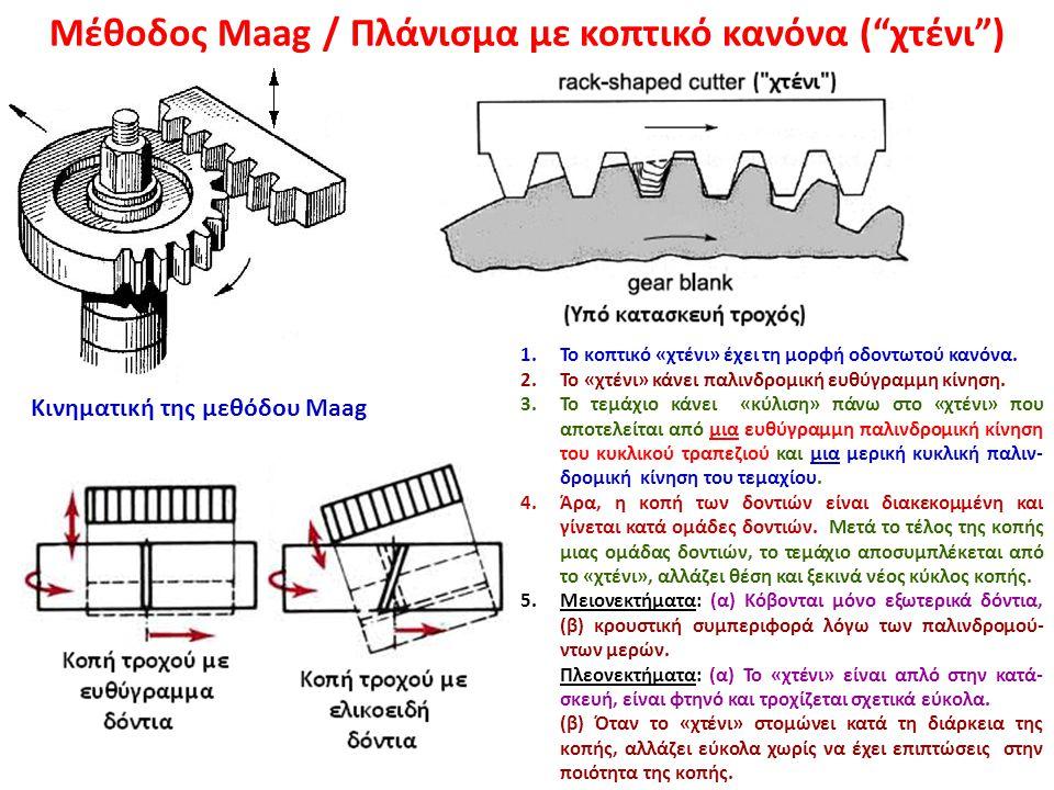 """Μέθοδος Maag / Πλάνισμα με κοπτικό κανόνα (""""χτένι"""") 1.Το κοπτικό «χτένι» έχει τη μορφή οδοντωτού κανόνα. 2.Το «χτένι» κάνει παλινδρομική ευθύγραμμη κί"""