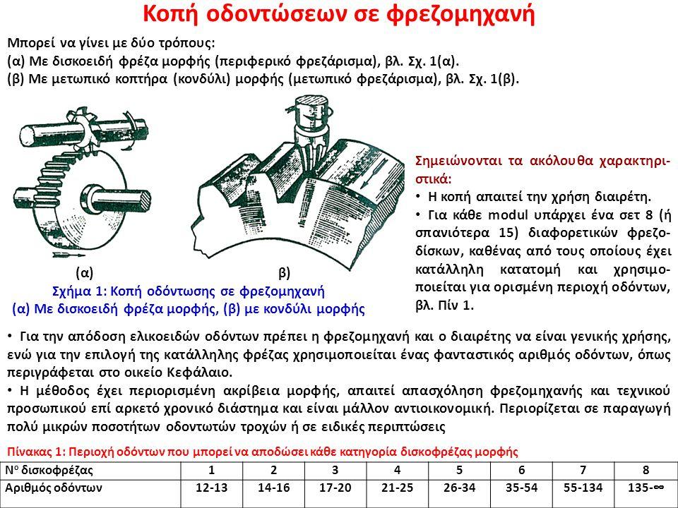 Κοπή οδοντώσεων σε φρεζομηχανή Μπορεί να γίνει με δύο τρόπους: (α) Με δισκοειδή φρέζα μορφής (περιφερικό φρεζάρισμα), βλ. Σχ. 1(α). (β) Με μετωπικό κο