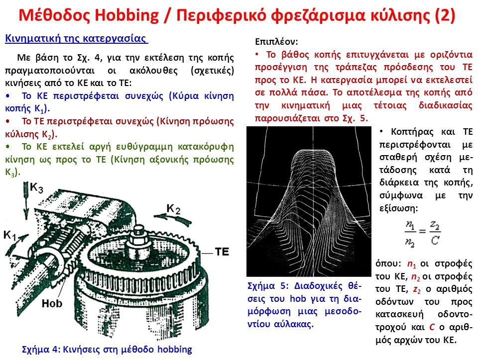 Μέθοδος Hobbing / Περιφερικό φρεζάρισμα κύλισης (2) Κινηματική της κατεργασίας Σχήμα 4: Κινήσεις στη μέθοδο hobbing Με βάση το Σχ. 4, για την εκτέλεση