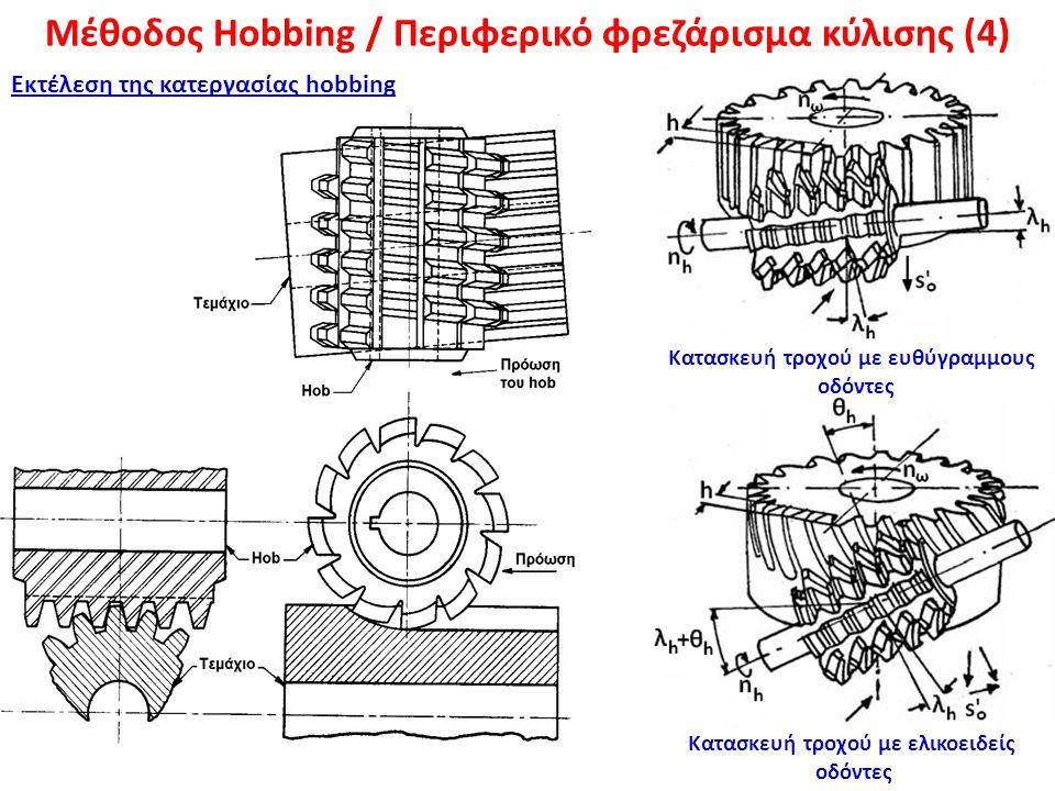 Μέθοδος Hobbing / Περιφερικό φρεζάρισμα κύλισης (4) Εκτέλεση της κατεργασίας hobbing Κατασκευή τροχού με ευθύγραμμους οδόντες Κατασκευή τροχού με ελικ