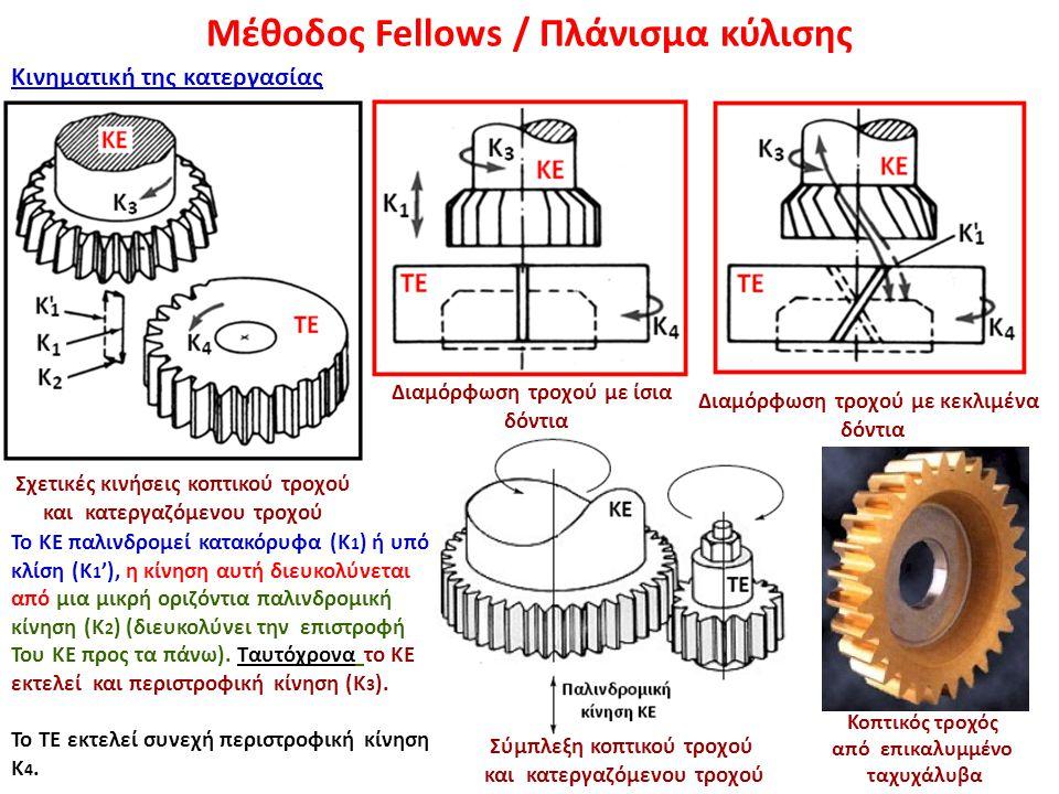 Μέθοδος Fellows / Πλάνισμα κύλισης Κινηματική της κατεργασίας Σχετικές κινήσεις κοπτικού τροχού και κατεργαζόμενου τροχού Διαμόρφωση τροχού με ίσια δό