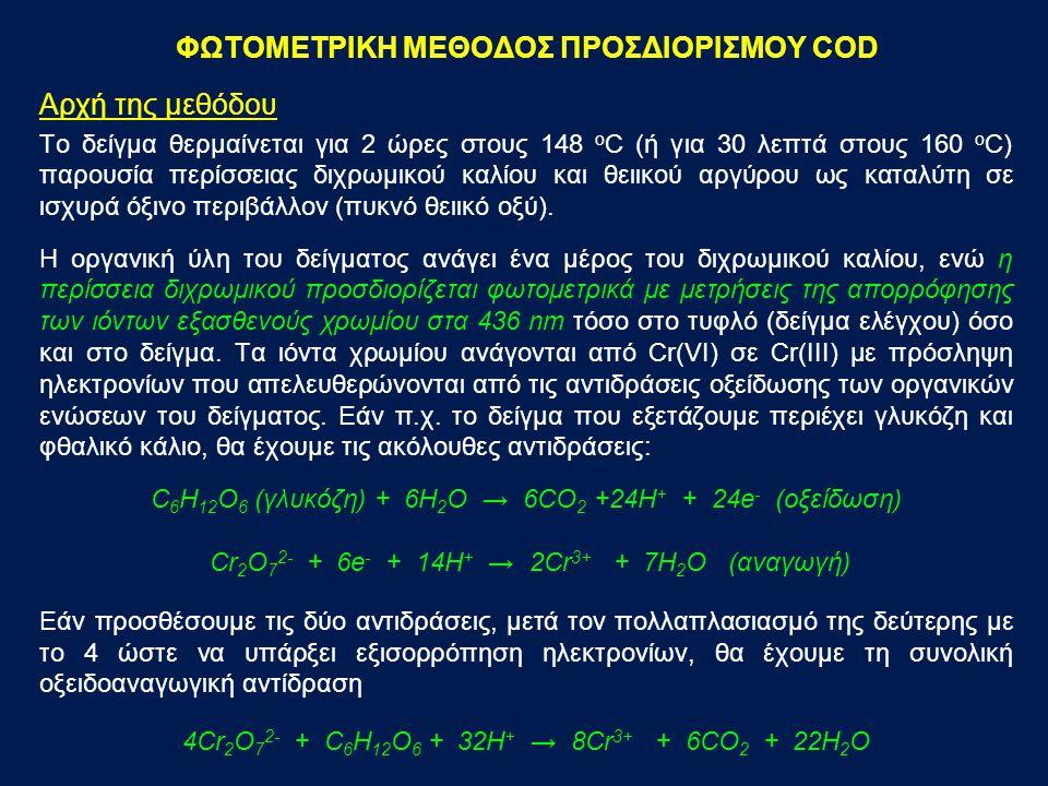 ΦΩΤΟΜΕΤΡΙΚΗ ΜΕΘΟΔΟΣ ΠΡΟΣΔΙΟΡΙΣΜΟΥ COD Ομοίως η συνολική αντίδραση που περιγράφει την οξείδωση του όξινου φθαλικού καλίου είναι η ακόλουθη: C 8 H 5 O 5 K + 29/6 K 2 Cr 2 O 7 + 116/3 H + → 8CO 2 + 131/6 H 2 O + 29/3 Cr 3+ + 3K + H συγκέντρωση των ιόντων εξασθενούς χρωμίου Cr(VI) μπορεί να εκφρασθεί ως ισοδύναμη συγκέντρωση οξυγόνου λαμβάνοντας υπόψη τη στοιχειομετρία των ημιαντιδράσεων οξείδωσης του οργανικού άνθρακα και αναγωγής των ιόντων Cr(VI).