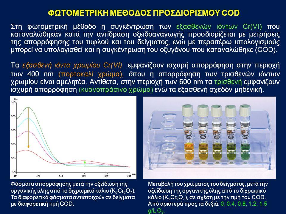 Στη φωτομετρική μέθοδο η συγκέντρωση των εξασθενών ιόντων Cr(VI) που καταναλώθηκαν κατά την αντίδραση οξειδοαναγωγής προσδιορίζεται με μετρήσεις της α