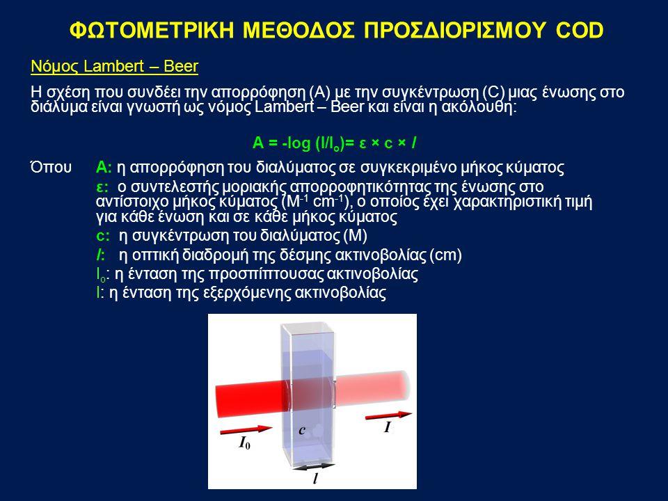 ΠΕΙΡΑΜΑΤΙΚΟ ΜΕΡΟΣ Η εκτέλεση του πειραματικού μέρους περιλαμβάνει την παρασκευή του δείγματος, τη θέρμανσή του στους 160 ο C για 30 λεπτά και τη μέτρηση του COD με τη χρήση φωτομέτρου.
