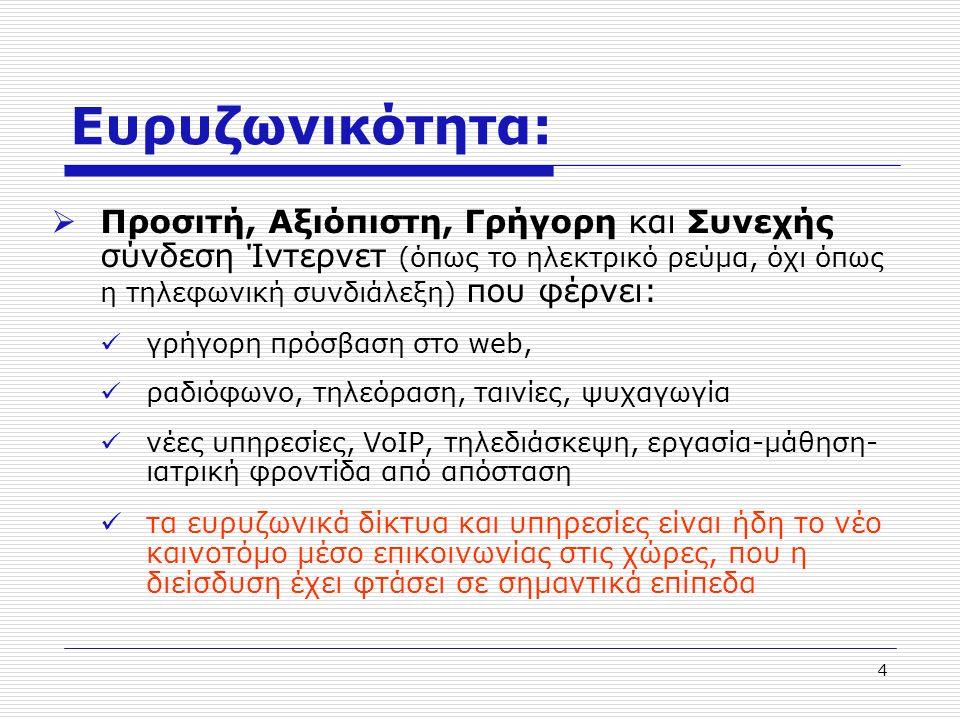5 Στόχοι του ΕΠ ΚτΠ σχετικά με την ευρυζωνική πρόσβαση Δηµιουργία ανταγωνιστικών ευρυζωνικών δικτύων στην Ελληνική επικράτεια Προώθηση της ζήτησης ευρυζωνικών υπηρεσιών Διασύνδεση µεγάλου µέρους των φορέων δηµόσιας διοίκησης, υγείας και εκπαίδευσης Δυνατότητα παροχής ευρυζωνικών υπηρεσιών σε πολίτες µη ευνοηµένων αστικών ή αγροτικών περιοχών Έµµεση ενίσχυση της βιοµηχανίας παραγωγής περιεχοµένου, αφού η διάδοση της ευρυζωνικότητας αποτελεί ικανή συνθήκη για τη διάδοση νέων, προηγµένων ευρυζωνικών υπηρεσιών.