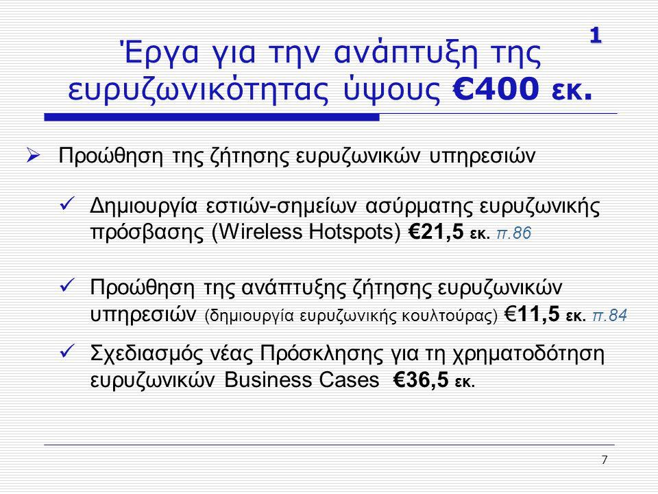 7 Έργα για την ανάπτυξη της ευρυζωνικότητας ύψους €400 εκ.  Προώθηση της ζήτησης ευρυζωνικών υπηρεσιών Δημιουργία εστιών-σημείων ασύρματης ευρυζωνική