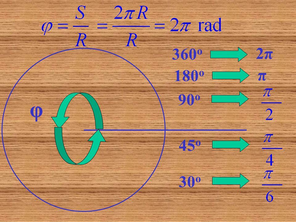 Η γωνία R φ S Παράδειγμα :