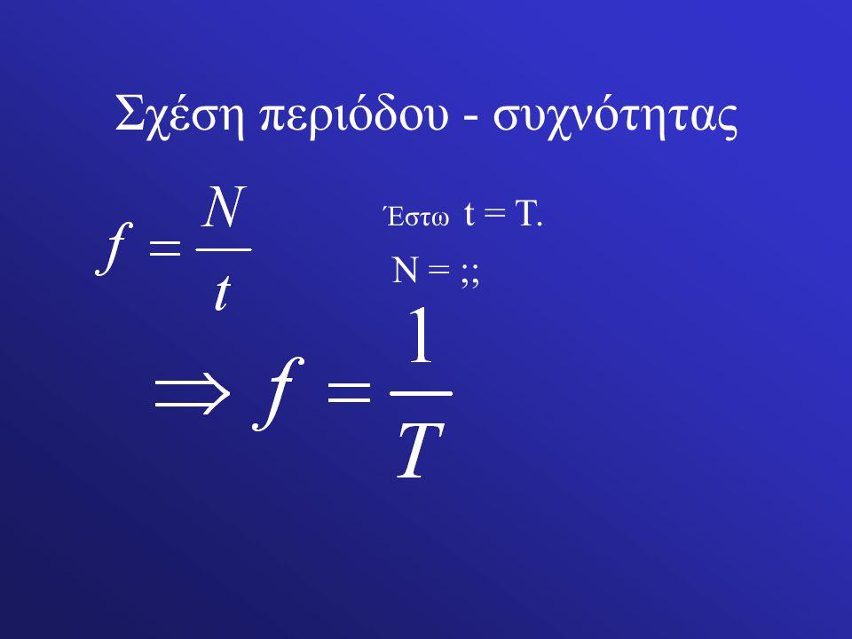 Το χρονικό διάστημα που απαιτείται για μια πλήρη περιστροφή ονομάζεται περίοδος.