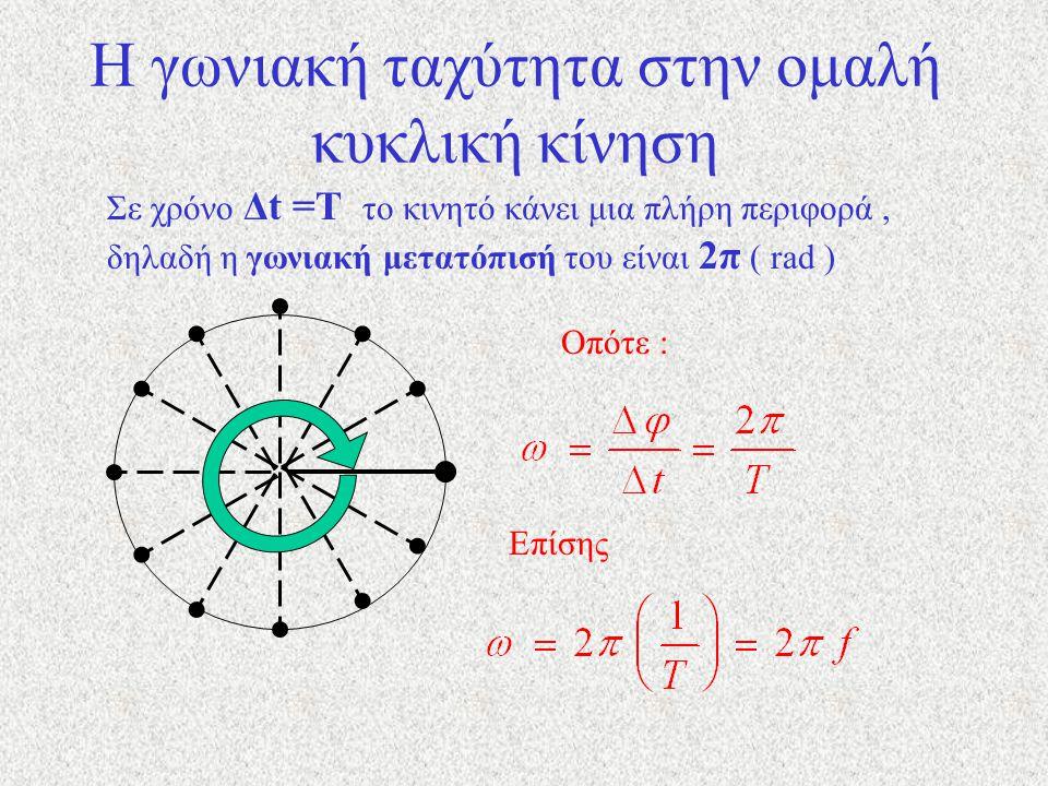 Η γωνιακή ταχύτητα στην ομαλή κυκλική κίνηση Επειδή το ω είναι σταθερό μπορώ να θέσω : αντί : Στην ομαλή κυκλική κίνηση, σε ίσους χρόνους διαγράφονται ίσα τόξα.