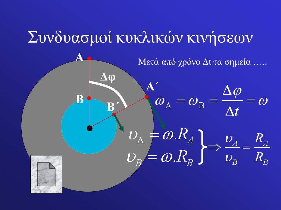 Συνδυασμοί κυκλικών κινήσεων Ποια είναι η σχέση των γωνιακών και ποια των γραμμικών ταχυτήτων των σημείων Α και Β ; Α Β