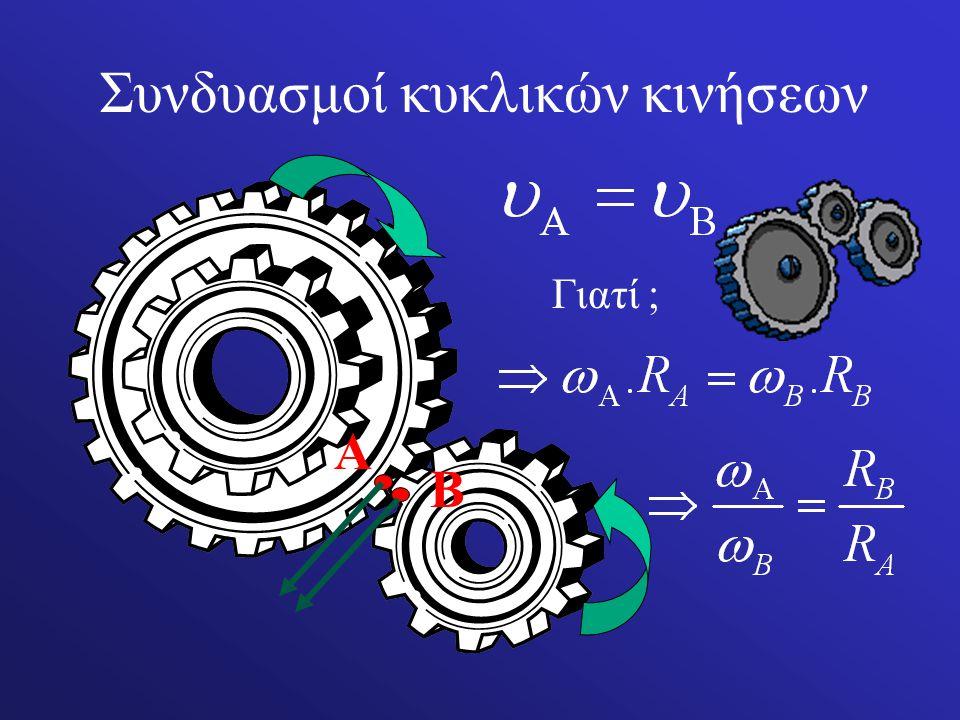 Συνδυασμοί κυκλικών κινήσεων Ποια είναι η σχέση των γραμμικών και ποια των γωνιακών ταχυτήτων των σημείων Α και Β ; Α Β