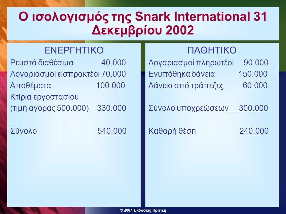 © 2007 Εκδόσεις Κριτική Ο ισολογισμός της Snark International 31 Δεκεμβρίου 2002 ΕΝΕΡΓΗΤΙΚΟ Ρευστά διαθέσιμα 40.000 Λογαριασμοί εισπρακτέοι 70.000 Αποθέματα 100.000 Κτίρια εργοστασίου (τιμή αγοράς 500.000) 330.000 Σύνολο 540.000 ΠΑΘΗΤΙΚΟ Λογαριασμοί πληρωτέοι 90.000 Ενυπόθηκα δάνεια 150.000 Δάνεια από τράπεζες 60.000 Σύνολο υποχρεώσεων 300.000 Καθαρή θέση 240.000