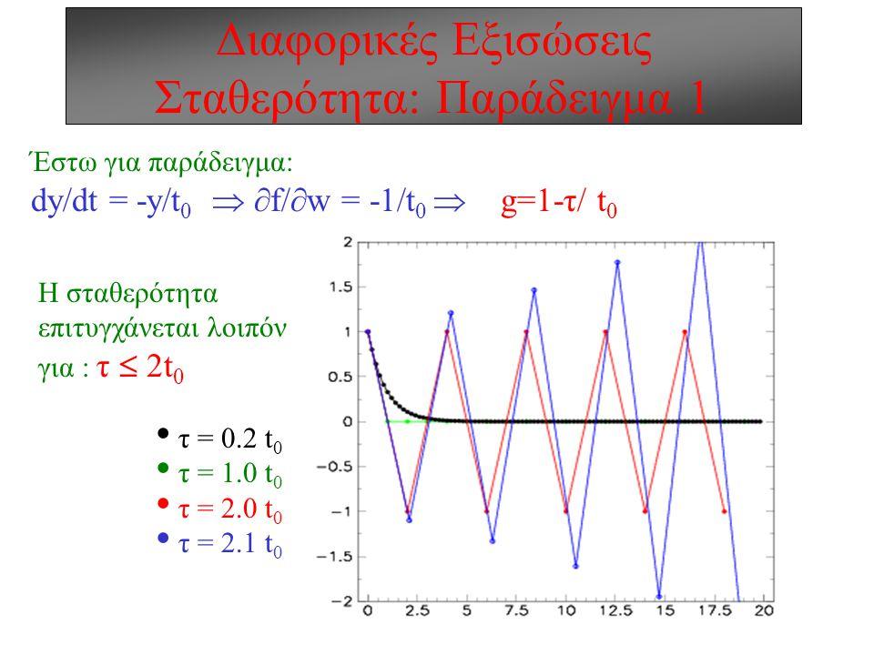 Διαφορικές Εξισώσεις Σταθερότητα Για τη μέθοδο Euler: w n+1 = w n + f(w n,t n )τ Εισάγοντας τοπικό σφάλμα: w n+1 + ε n+1 = w n + ε n + τf(w n +ε n,t n