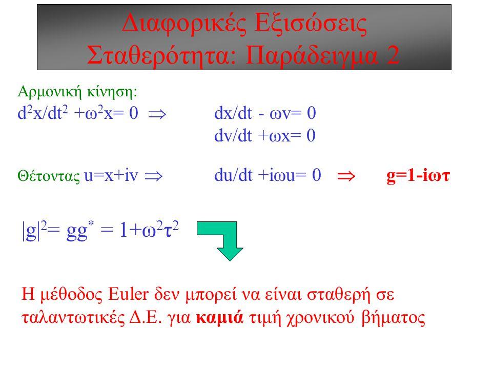 Διαφορικές Εξισώσεις Σταθερότητα: Παράδειγμα 1 Έστω για παράδειγμα: dy/dt = -y/t 0   f/  w = -1/t 0  g=1-τ/ t 0 Η σταθερότητα επιτυγχάνεται λοιπόν