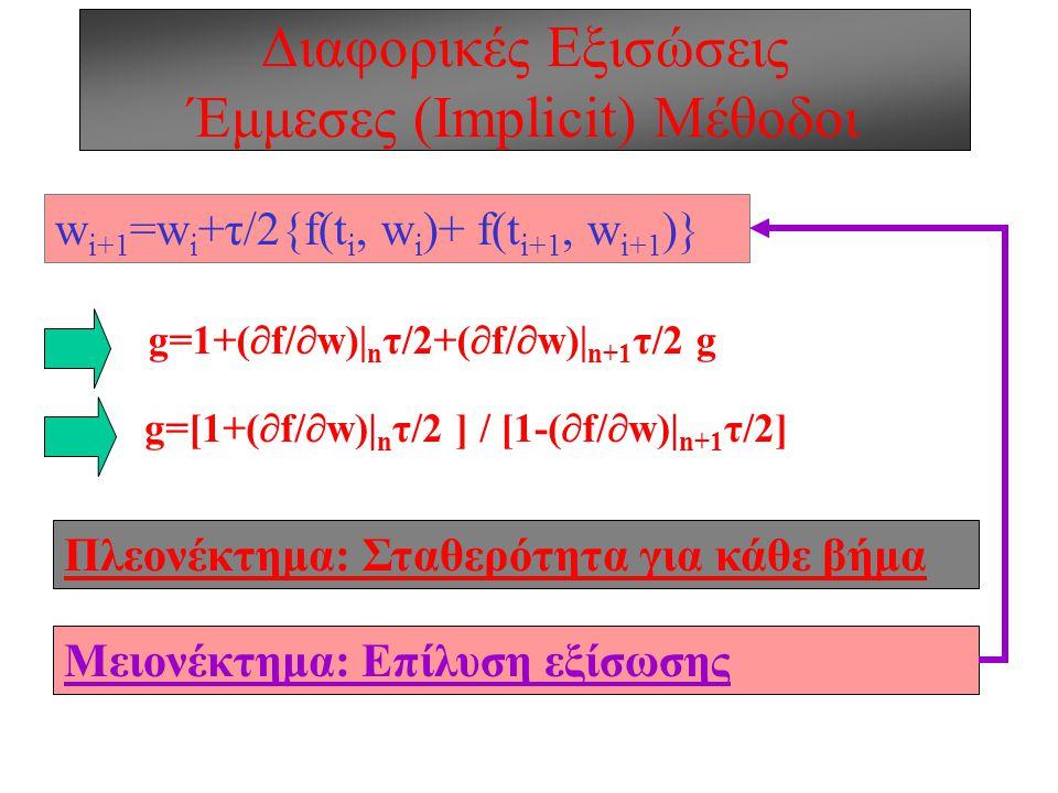 Διαφορικές Εξισώσεις Mέθοδος Leapfrog w i+1 =w i-1 +2τf(t i, w i ) w i+2 =w i +2τf(t i+1, w i+1 ) Στην περίπτωση αυτή προκύπτει: ε n+1 = ε n-1 + (  f