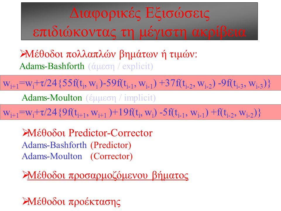 Διαφορικές Εξισώσεις Έμμεσες (Implicit) Mέθοδοι w i+1 =w i +τ/2{f(t i, w i )+ f(t i+1, w i+1 )} g=1+(  f/  w)| n τ/2+(  f/  w)| n+1 τ/2 g Πλεονέκτ