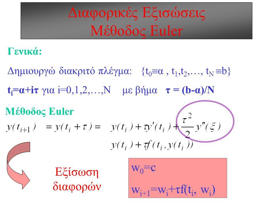 Διαφορικές Εξισώσεις Μέθοδος Euler Γενικά: Δημιουργώ διακριτό πλέγμα: {t 0  α, t 1,t 2,…, t N  b} t i =α+iτ για i=0,1,2,…,N με βήμα τ = (b-α)/Ν Μέθοδος Euler w 0 =c w i+1 =w i +τf(t i, w i ) Εξίσωση διαφορών