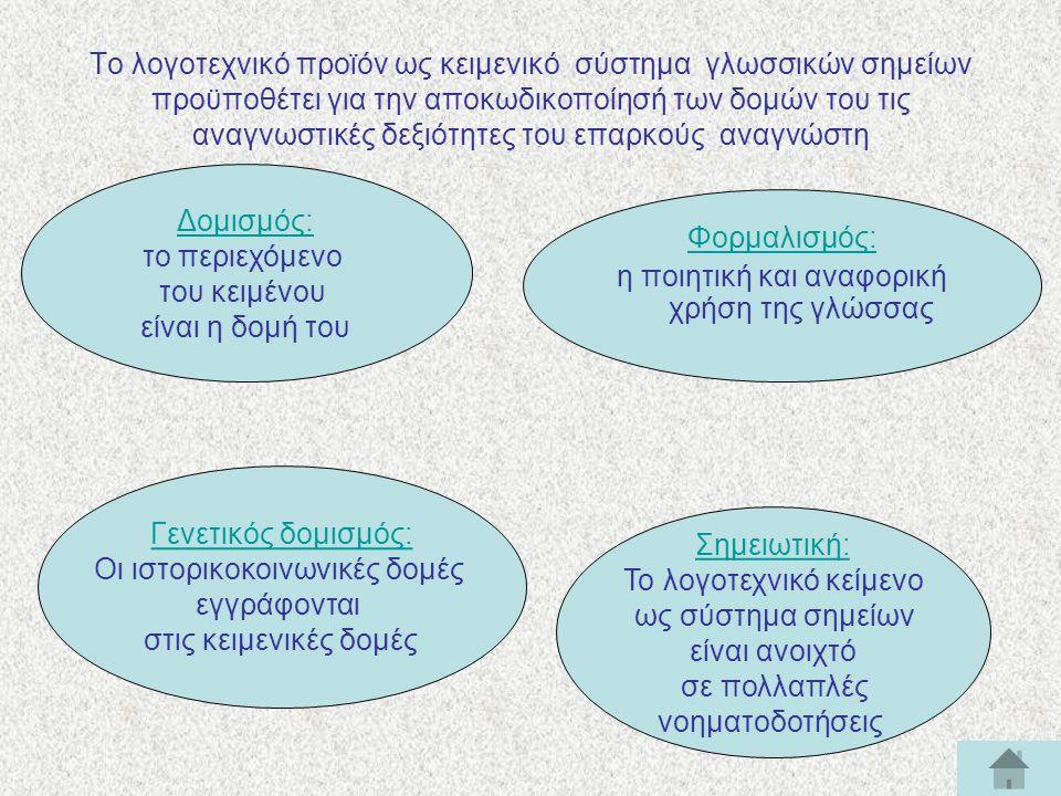 Το λογοτεχνικό προϊόν ως κειμενικό σύστημα γλωσσικών σημείων προϋποθέτει για την αποκωδικοποίησή των δομών του τις αναγνωστικές δεξιότητες του επαρκούς αναγνώστη Δομισμός: το περιεχόμενο του κειμένου είναι η δομή του Φορμαλισμός: η ποιητική και αναφορική χρήση της γλώσσας Σημειωτική: Το λογοτεχνικό κείμενο ως σύστημα σημείων είναι ανοιχτό σε πολλαπλές νοηματοδοτήσεις Γενετικός δομισμός: Οι ιστορικοκοινωνικές δομές εγγράφονται στις κειμενικές δομές